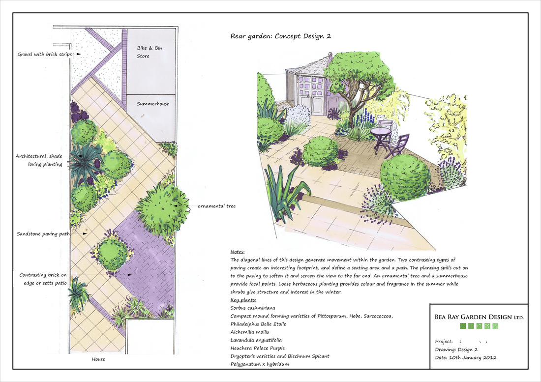 Small stylish town garden bea ray garden design for Garden landscape drawing